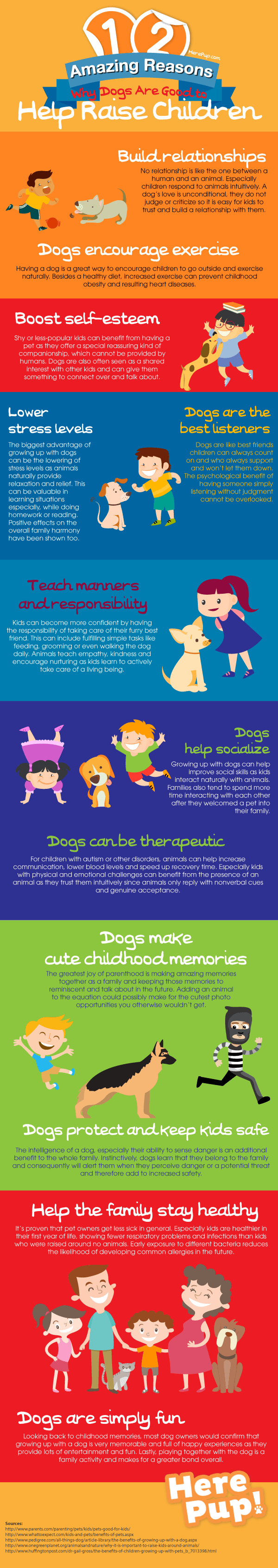 rp_reasons-dogs-help-raise-children-1.png